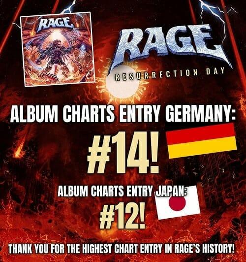Rage Resurrection Day Albumcharts